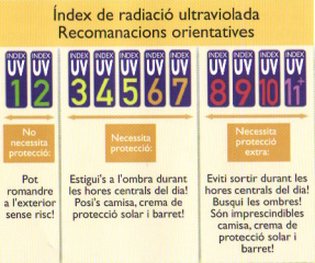 Index UV2015-02-18 14.10.48